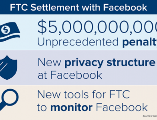 Facebook 5 Billion Dollar Settlement for Privacy Violations