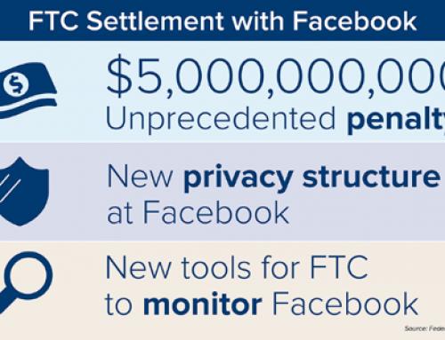 Facebook 5 Billion Dollar Settlement for Privacy Violations